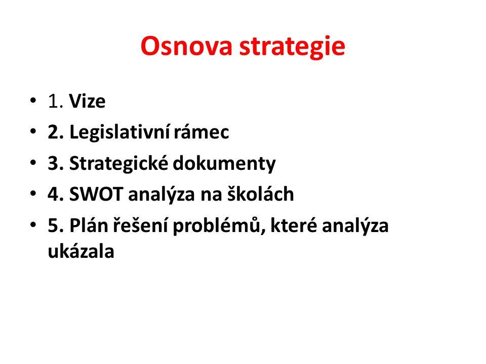 Osnova strategie 1. Vize 2. Legislativní rámec