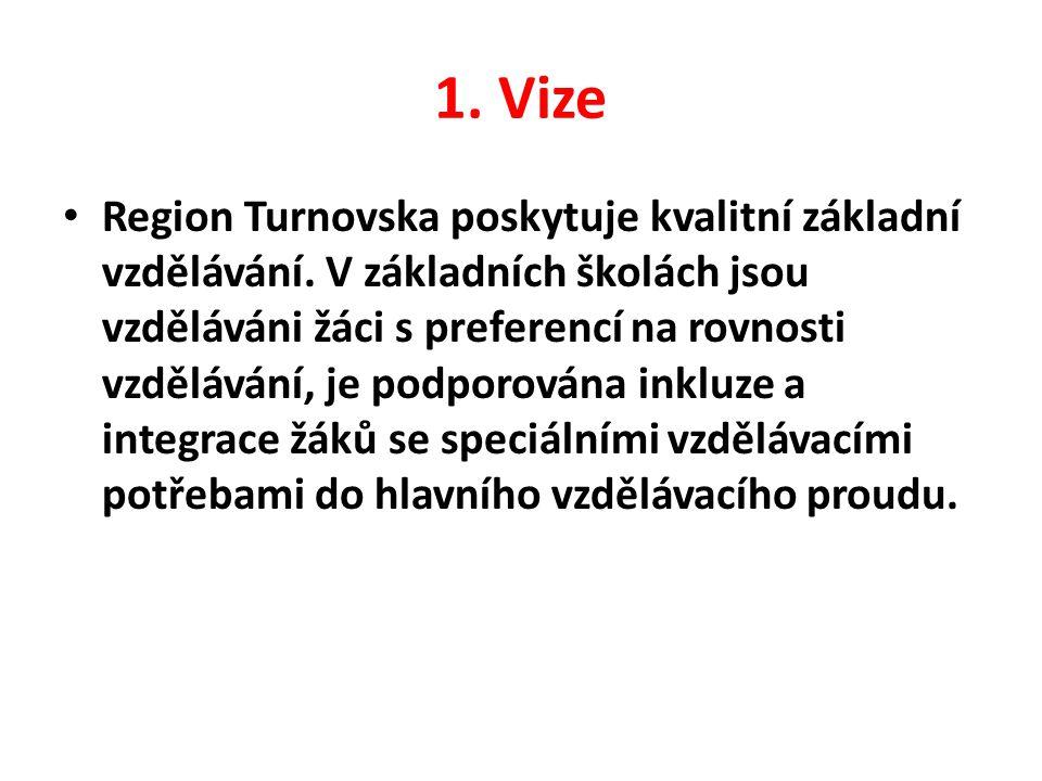 1. Vize