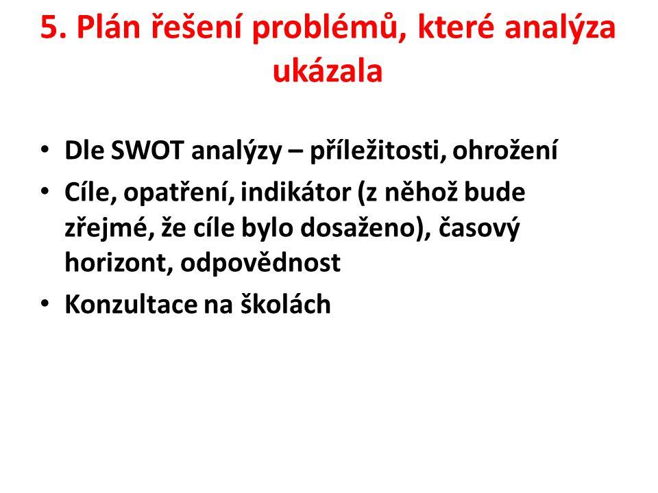 5. Plán řešení problémů, které analýza ukázala