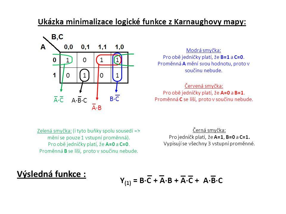 Ukázka minimalizace logické funkce z Karnaughovy mapy: