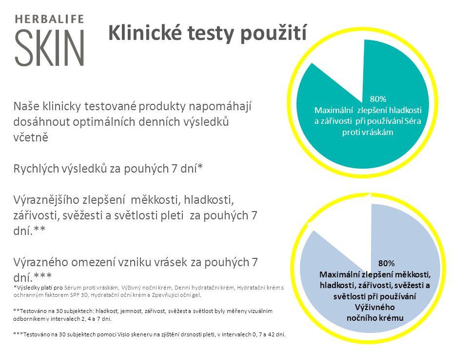 Klinické testy použití
