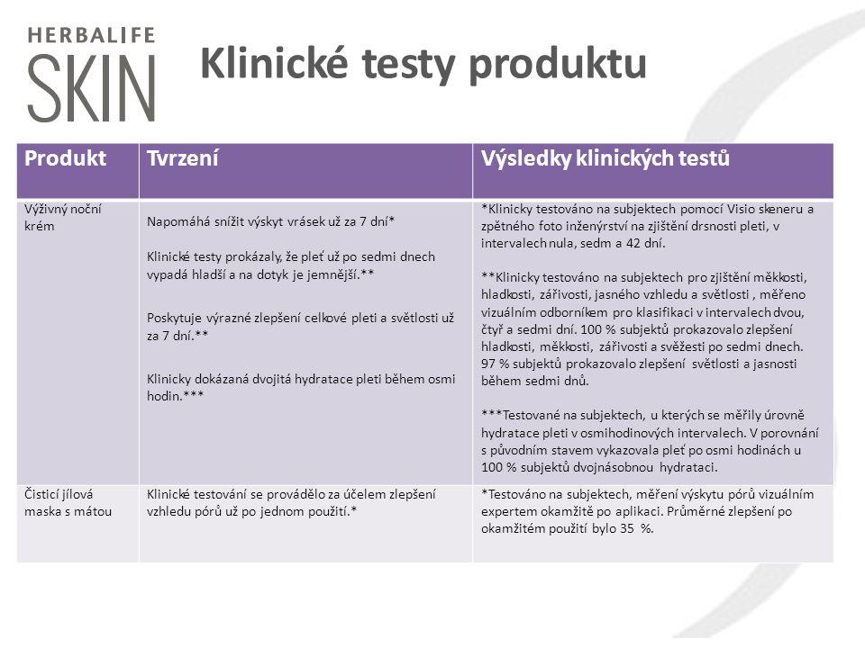 Klinické testy produktu