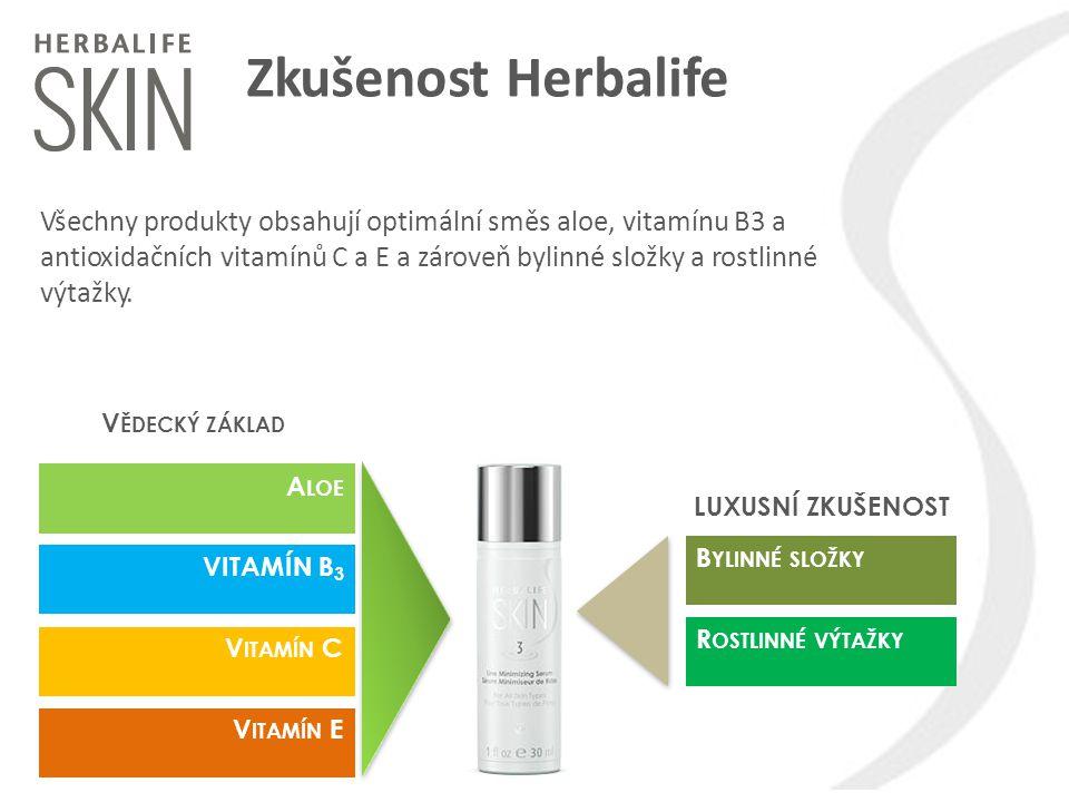 Zkušenost Herbalife