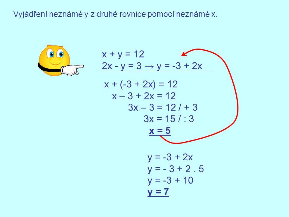 x + y = 12 2x - y = 3 → y = -3 + 2x x + (-3 + 2x) = 12