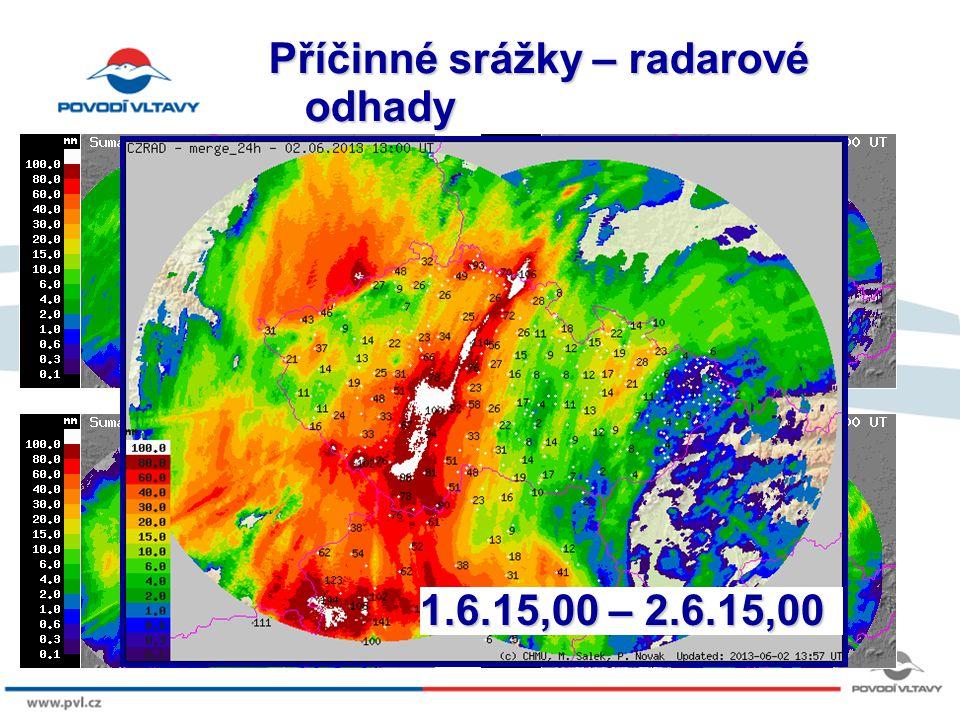 Příčinné srážky – radarové odhady