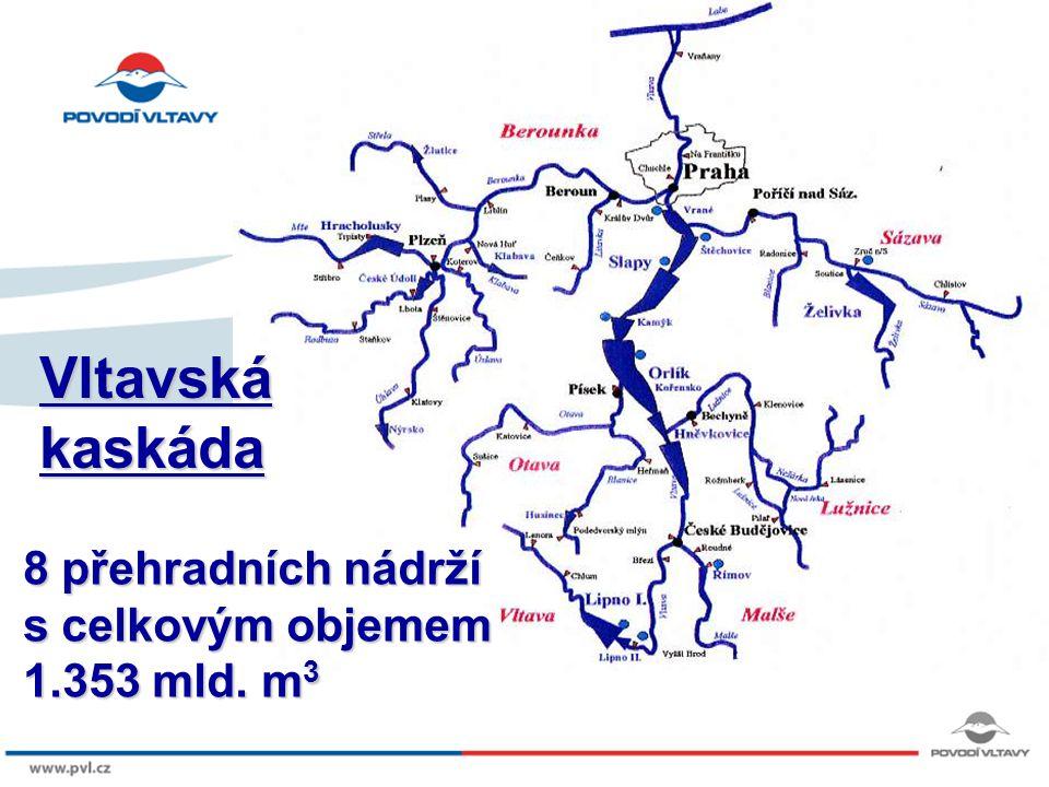 Vltavská kaskáda 8 přehradních nádrží s celkovým objemem 1.353 mld. m3