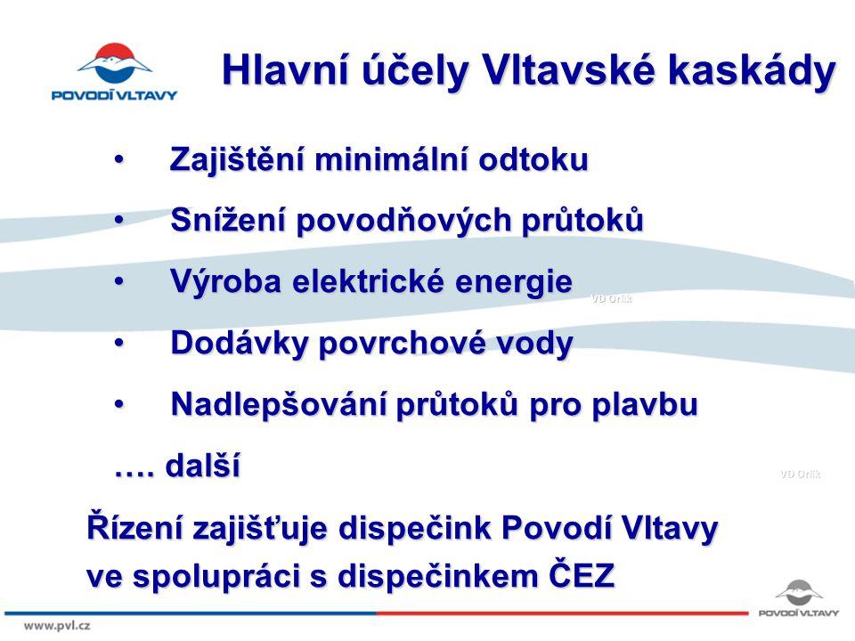 Hlavní účely Vltavské kaskády