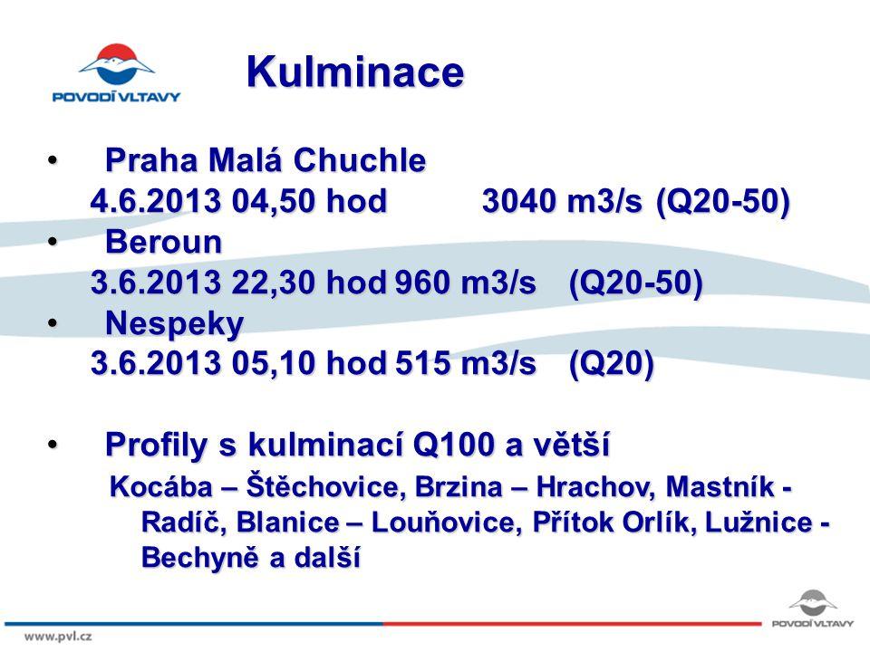 Kulminace Praha Malá Chuchle 4.6.2013 04,50 hod 3040 m3/s (Q20-50)