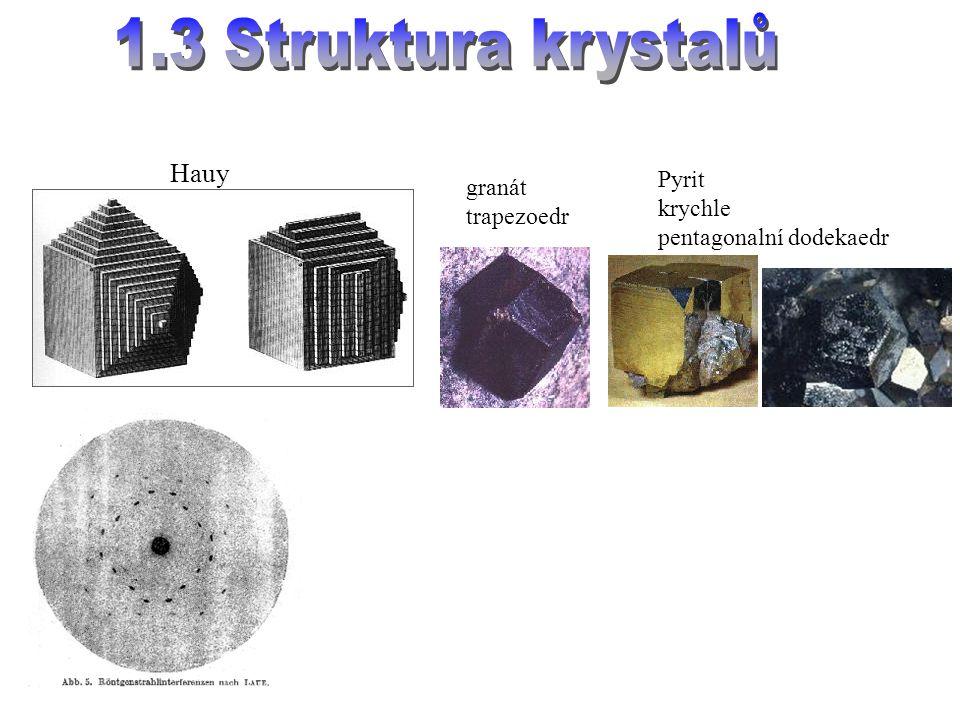 1.3 Struktura krystalů Hauy Pyrit granát krychle trapezoedr