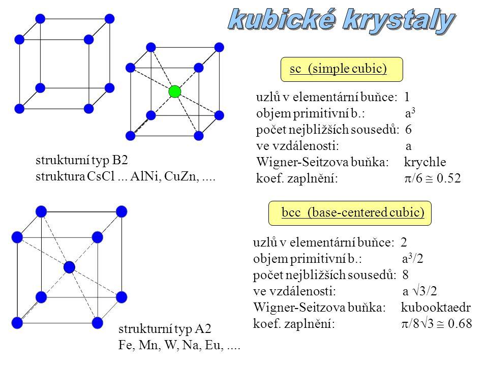 kubické krystaly sc (simple cubic) uzlů v elementární buňce: 1