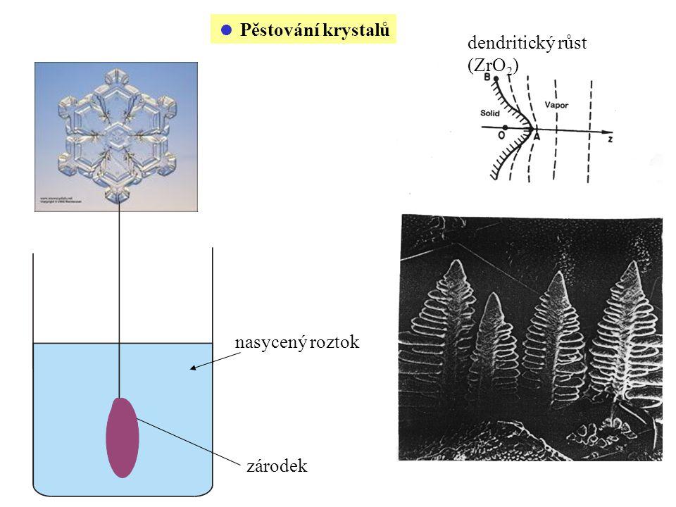  Pěstování krystalů dendritický růst (ZrO2) nasycený roztok zárodek