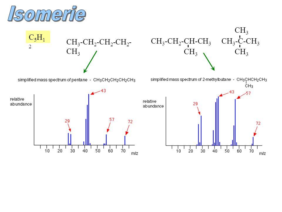 Isomerie CH3 CH3-C-CH3 C5H12 CH3-CH2-CH-CH3 CH3 CH3-CH2-CH2-CH2-CH3