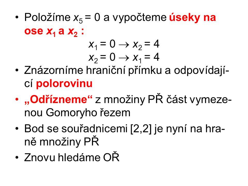 Položíme x5 = 0 a vypočteme úseky na ose x1 a x2 :