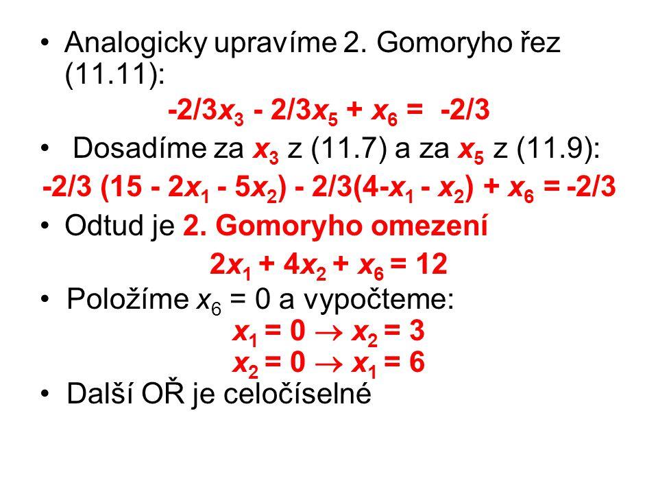 -2/3 (15 - 2x1 - 5x2) - 2/3(4-x1 - x2) + x6 = -2/3