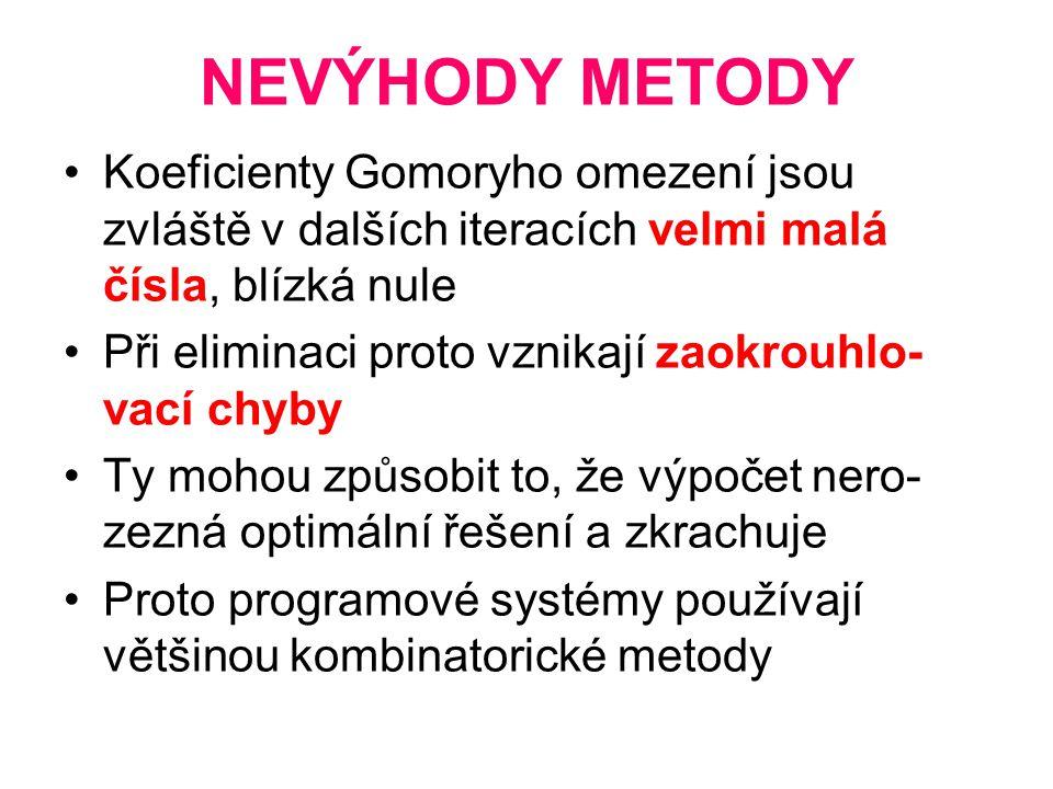 NEVÝHODY METODY Koeficienty Gomoryho omezení jsou zvláště v dalších iteracích velmi malá čísla, blízká nule.