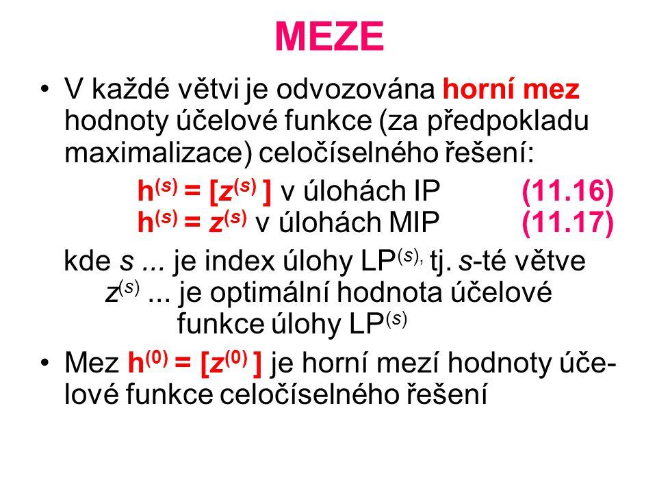 MEZE V každé větvi je odvozována horní mez hodnoty účelové funkce (za předpokladu maximalizace) celočíselného řešení:
