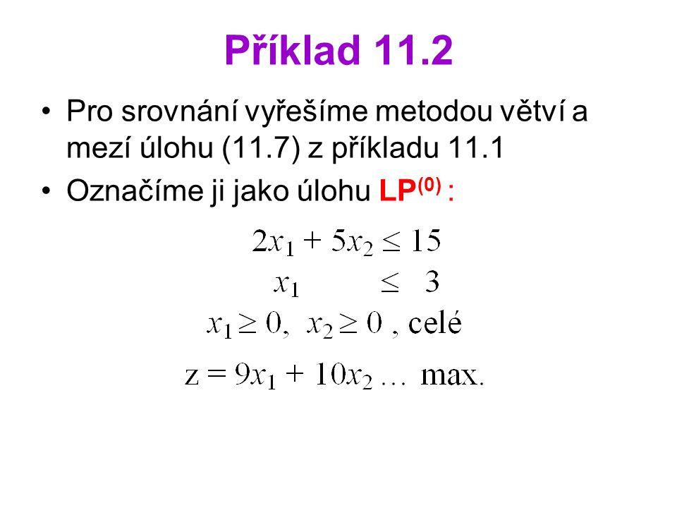 Příklad 11.2 Pro srovnání vyřešíme metodou větví a mezí úlohu (11.7) z příkladu 11.1.