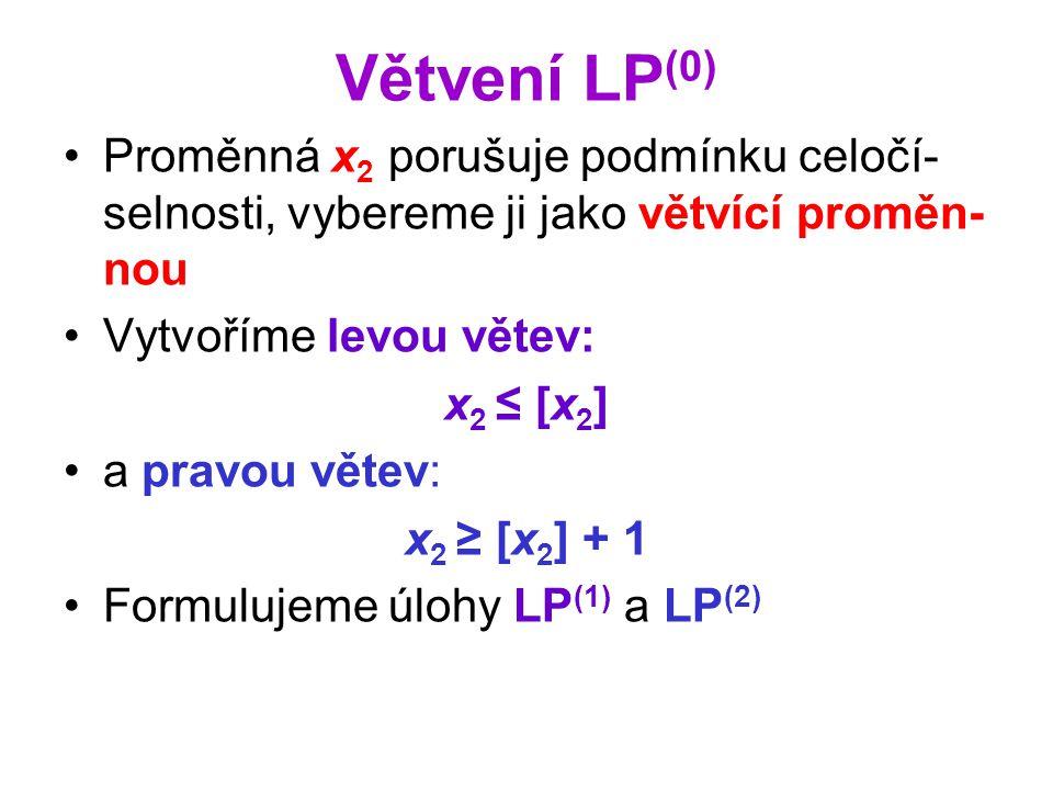 Větvení LP(0) Proměnná x2 porušuje podmínku celočí-selnosti, vybereme ji jako větvící proměn-nou. Vytvoříme levou větev: