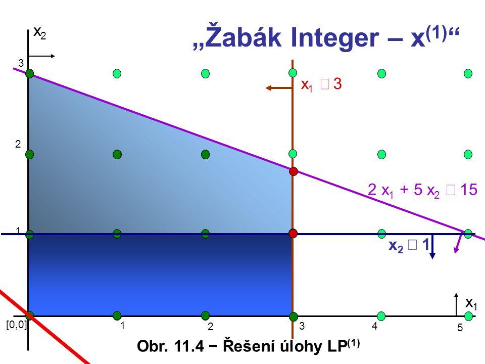 """""""Žabák Integer – x(1) x2 x1 £ 3 2 x1 + 5 x2 £ 15 x2 £ 1 x1"""