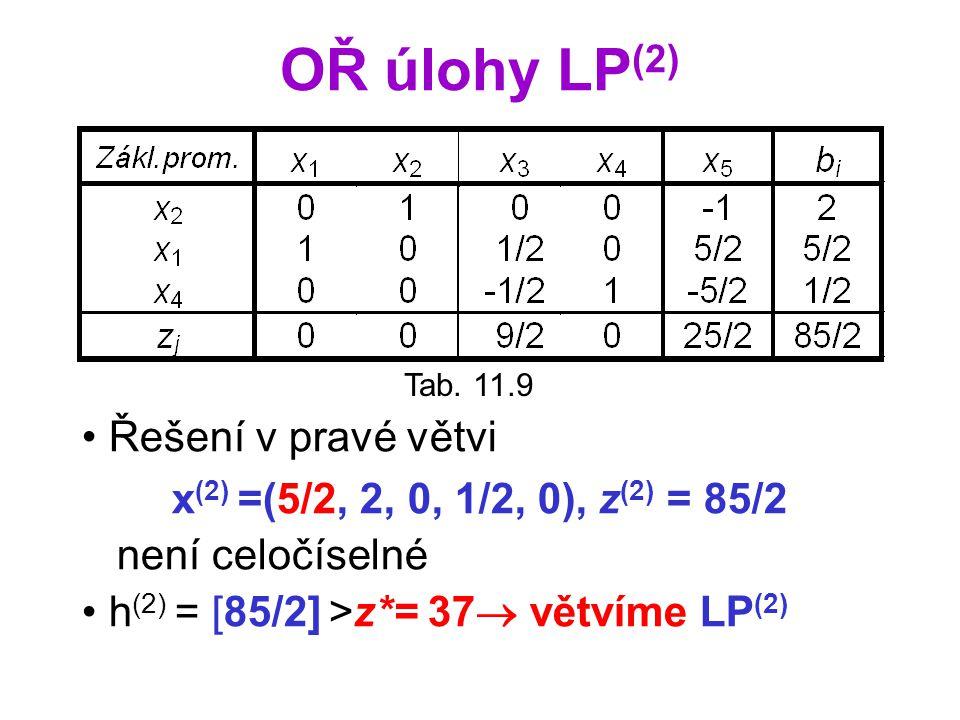 OŘ úlohy LP(2) Řešení v pravé větvi