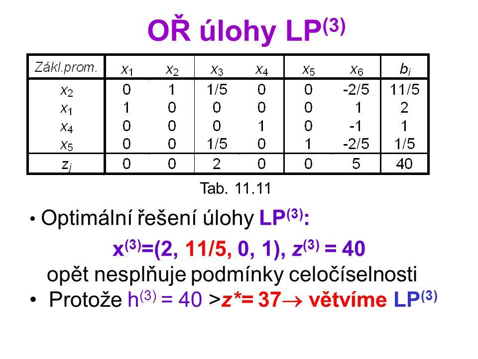 OŘ úlohy LP(3) x(3)=(2, 11/5, 0, 1), z(3) = 40