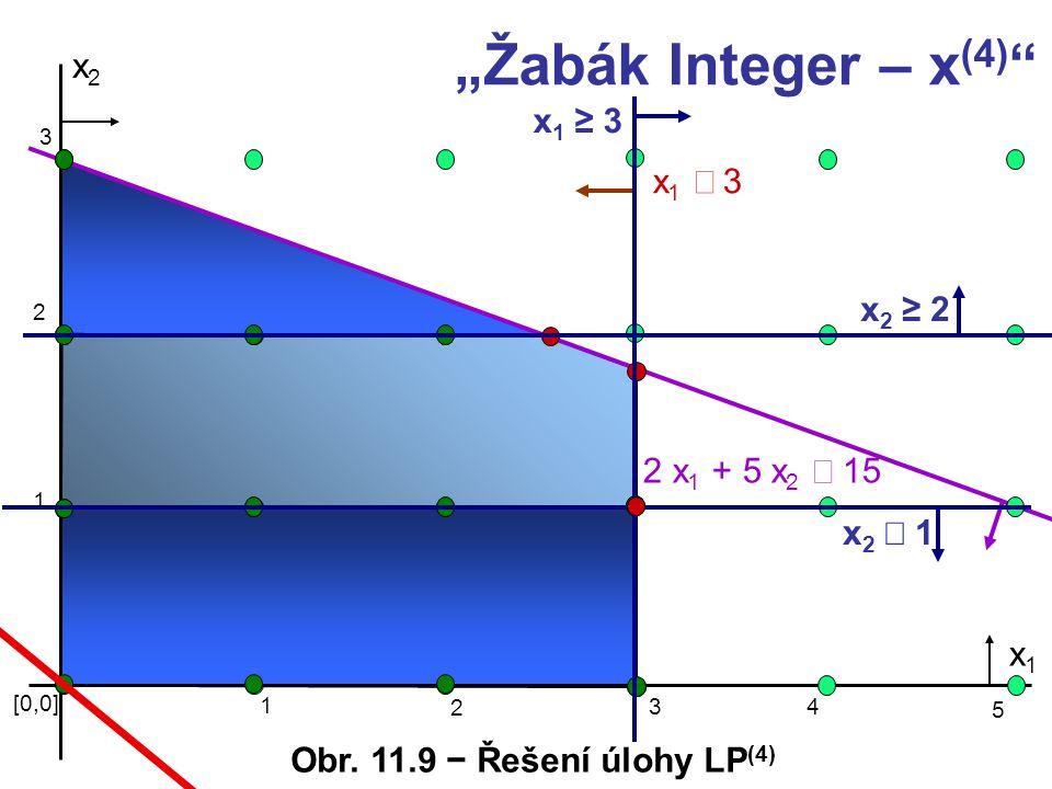 """""""Žabák Integer – x(4) x2 x1 ≥ 3 x1 £ 3 x2 ≥ 2 2 x1 + 5 x2 £ 15 x2 £ 1"""