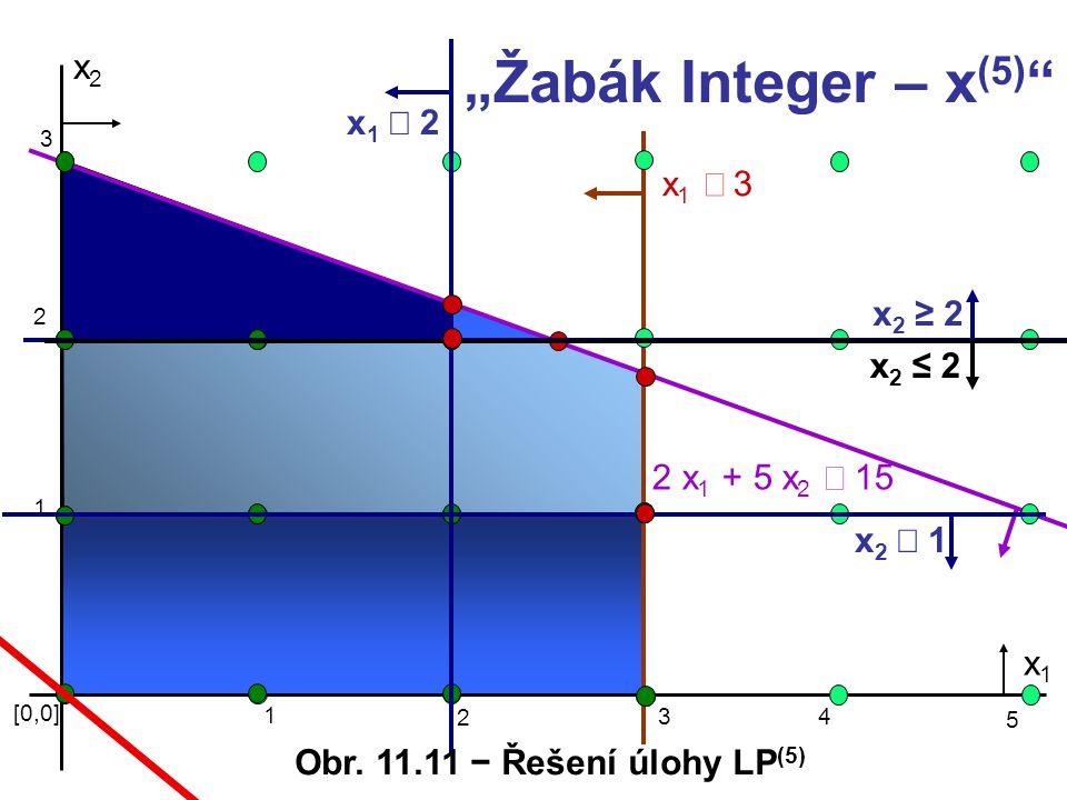 """""""Žabák Integer – x(5) x2 x1 £ 2 x1 £ 3 x2 ≥ 2 x2 ≤ 2 2 x1 + 5 x2 £ 15"""
