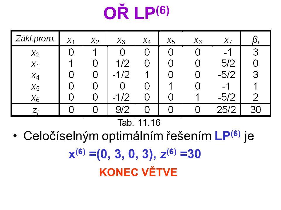 OŘ LP(6) Celočíselným optimálním řešením LP(6) je