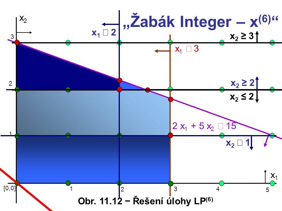 """""""Žabák Integer – x(6) x2 x1 £ 2 x2 ≥ 3 x1 £ 3 x2 ≥ 2 x2 ≤ 2"""