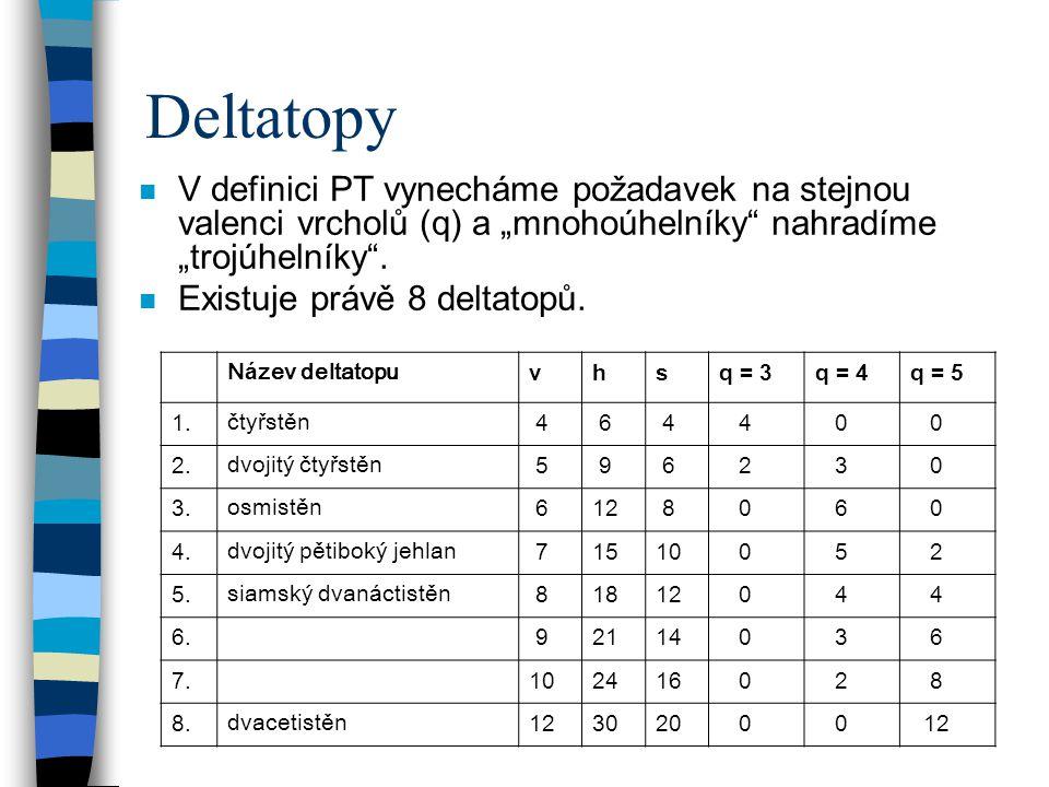 """Deltatopy V definici PT vynecháme požadavek na stejnou valenci vrcholů (q) a """"mnohoúhelníky nahradíme """"trojúhelníky ."""