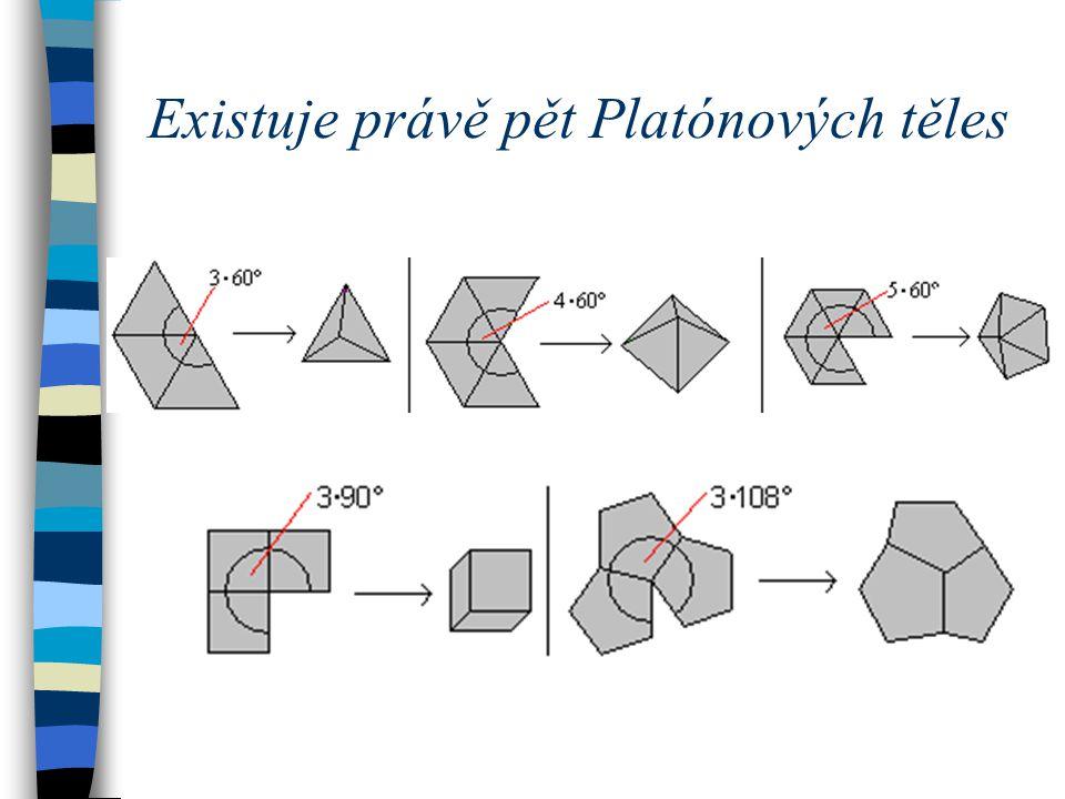Existuje právě pět Platónových těles