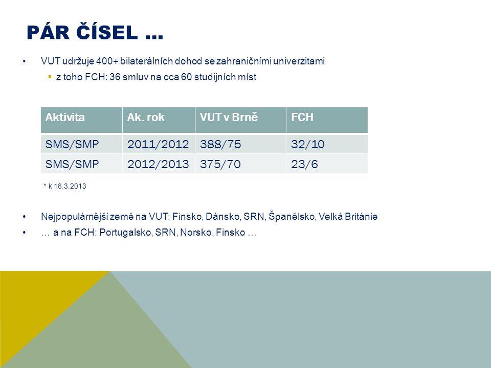 PÁR ČÍSEL … Aktivita Ak. rok VUT v Brně FCH SMS/SMP 2011/2012 388/75