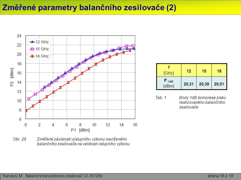 Změřené parametry balančního zesilovače (2)