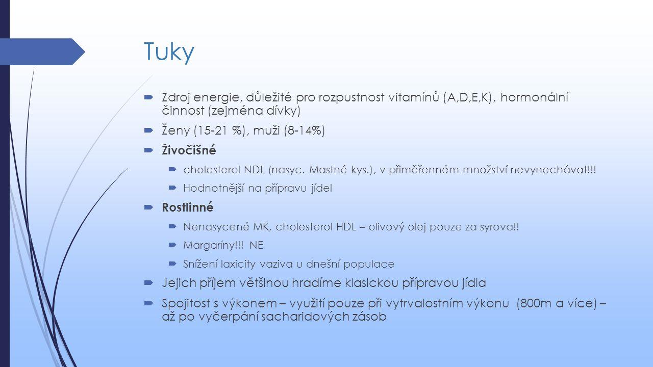 Tuky Zdroj energie, důležité pro rozpustnost vitamínů (A,D,E,K), hormonální činnost (zejména dívky)
