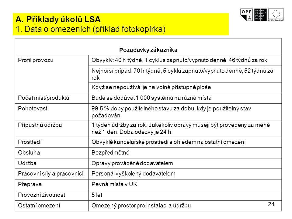 1. Data o omezeních (příklad fotokopírka)