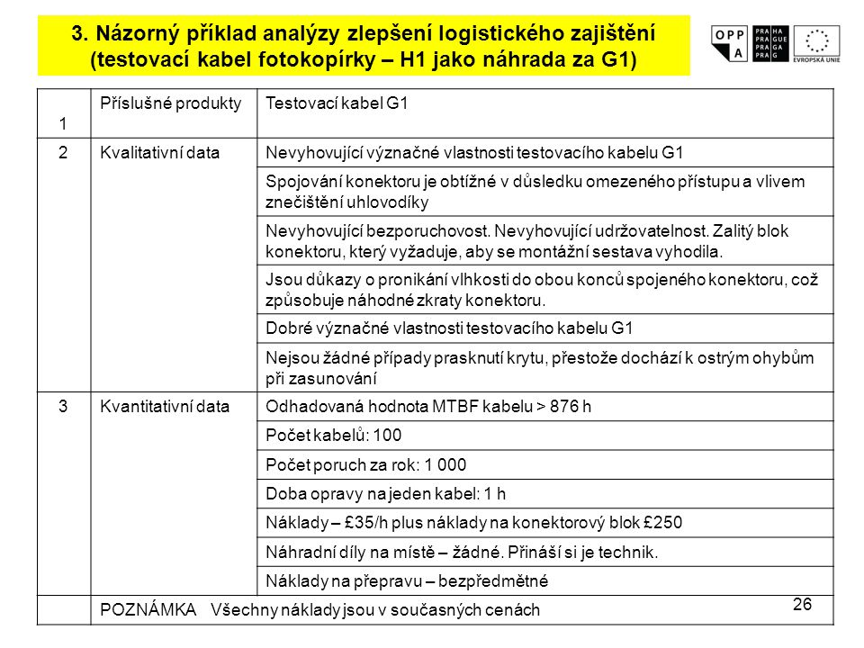 3. Názorný příklad analýzy zlepšení logistického zajištění (testovací kabel fotokopírky – H1 jako náhrada za G1)