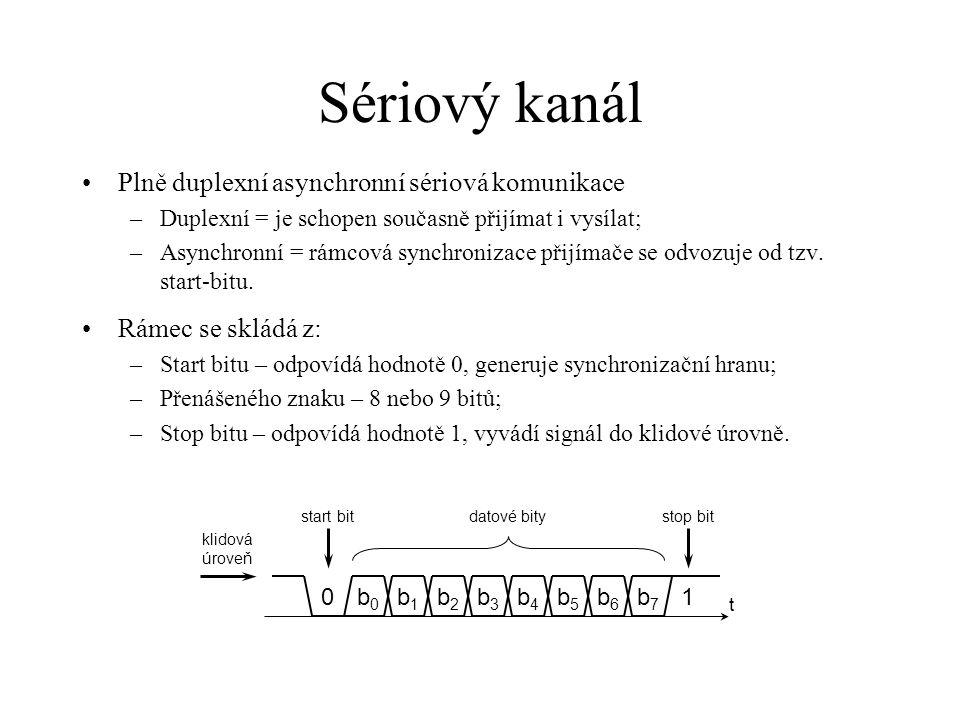 Sériový kanál Plně duplexní asynchronní sériová komunikace