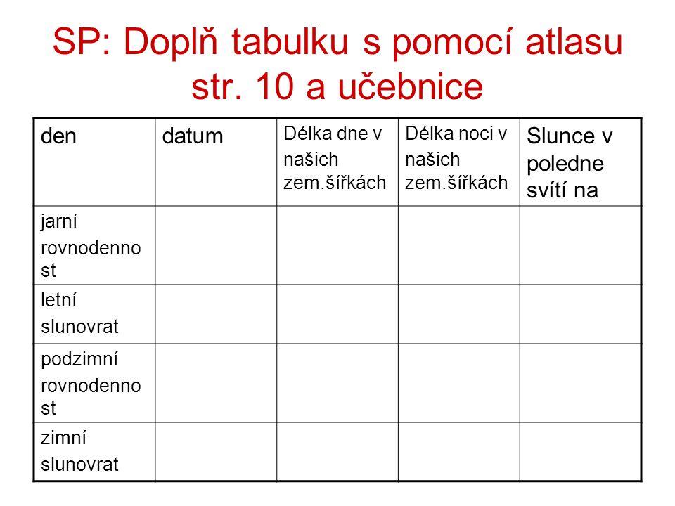 SP: Doplň tabulku s pomocí atlasu str. 10 a učebnice