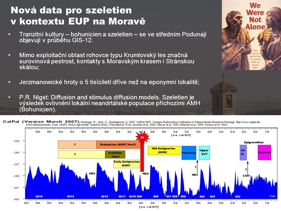 Nová data pro szeletien v kontextu EUP na Moravě