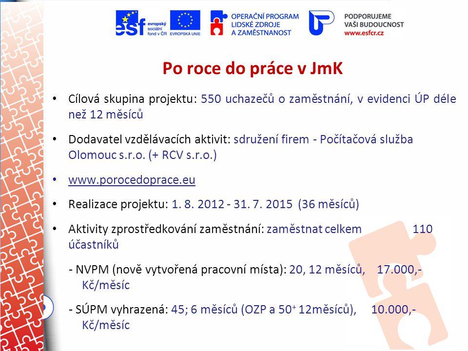 Po roce do práce v JmK Cílová skupina projektu: 550 uchazečů o zaměstnání, v evidenci ÚP déle než 12 měsíců.