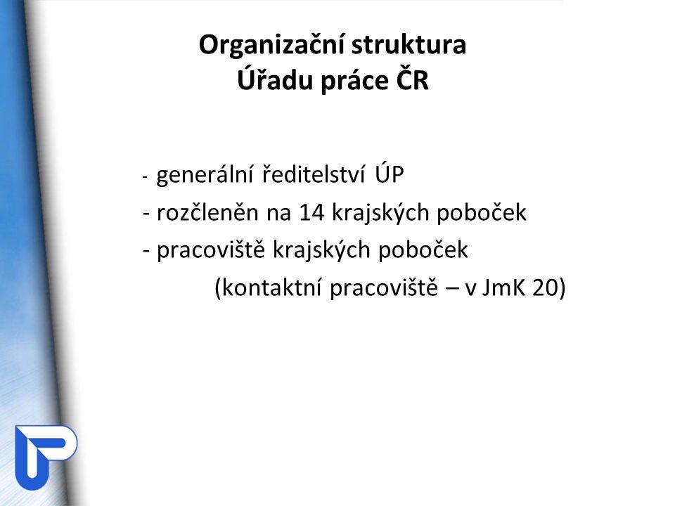 Organizační struktura Úřadu práce ČR