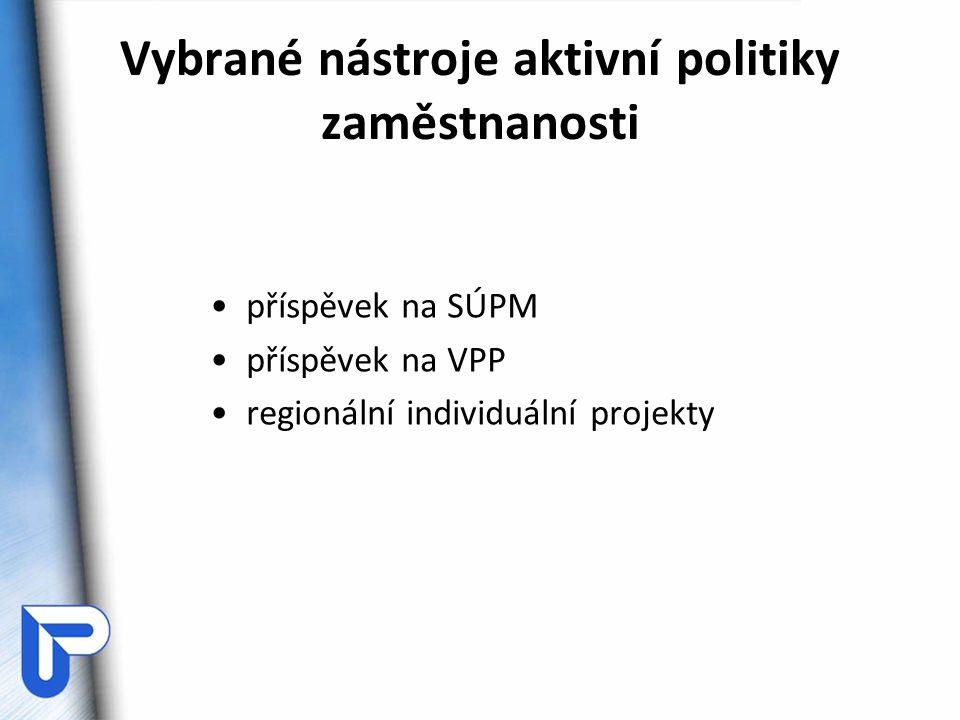 Vybrané nástroje aktivní politiky zaměstnanosti