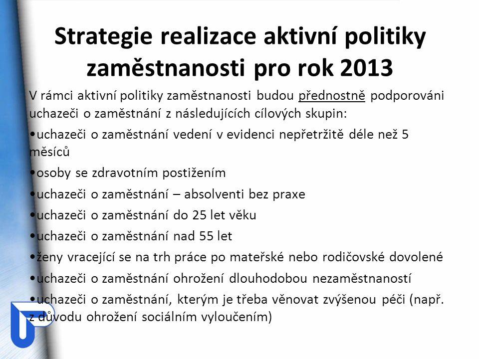 Strategie realizace aktivní politiky zaměstnanosti pro rok 2013