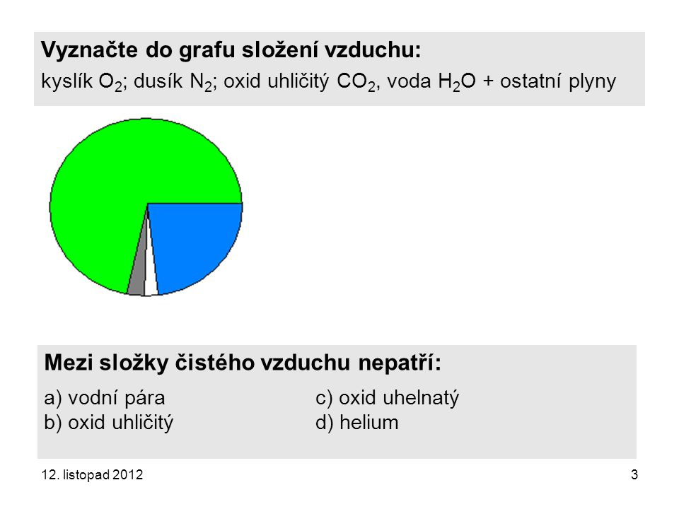 Vyznačte do grafu složení vzduchu: