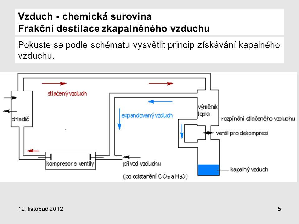 Vzduch - chemická surovina Frakční destilace zkapalněného vzduchu