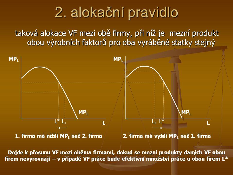 1. firma má nižší MPL než 2. firma 2. firma má vyšší MPL než 1. firma