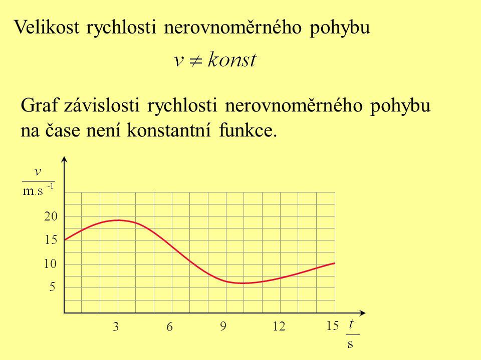 Velikost rychlosti nerovnoměrného pohybu