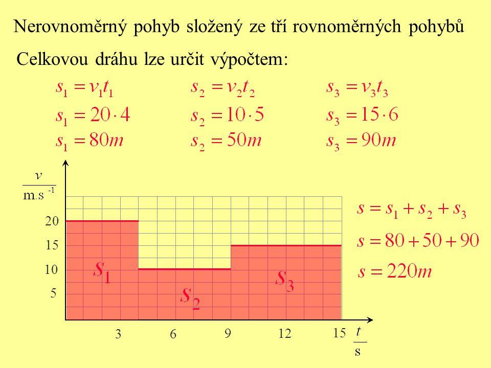 Nerovnoměrný pohyb složený ze tří rovnoměrných pohybů