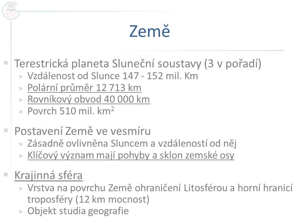 Země Terestrická planeta Sluneční soustavy (3 v pořadí)