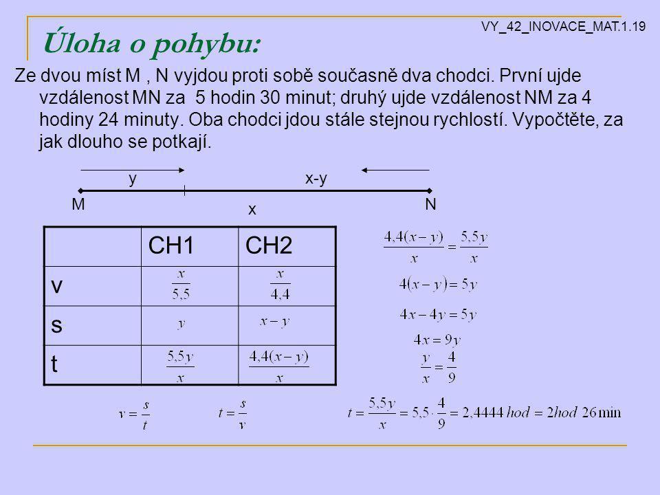Úloha o pohybu: CH1 CH2 v s t